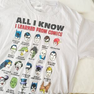 DC Comics • Faded Comic Tee